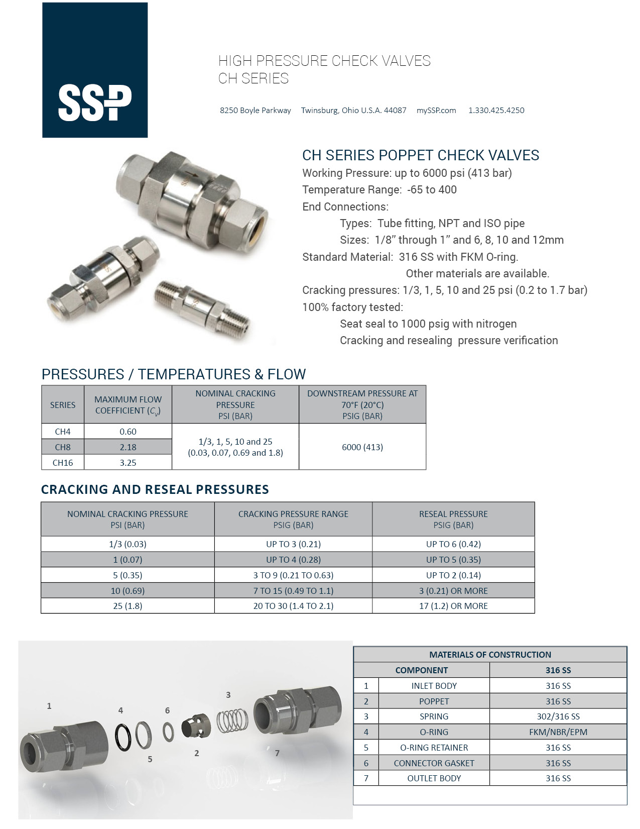 CH Series Check Valve Sell Sheet Cover Image