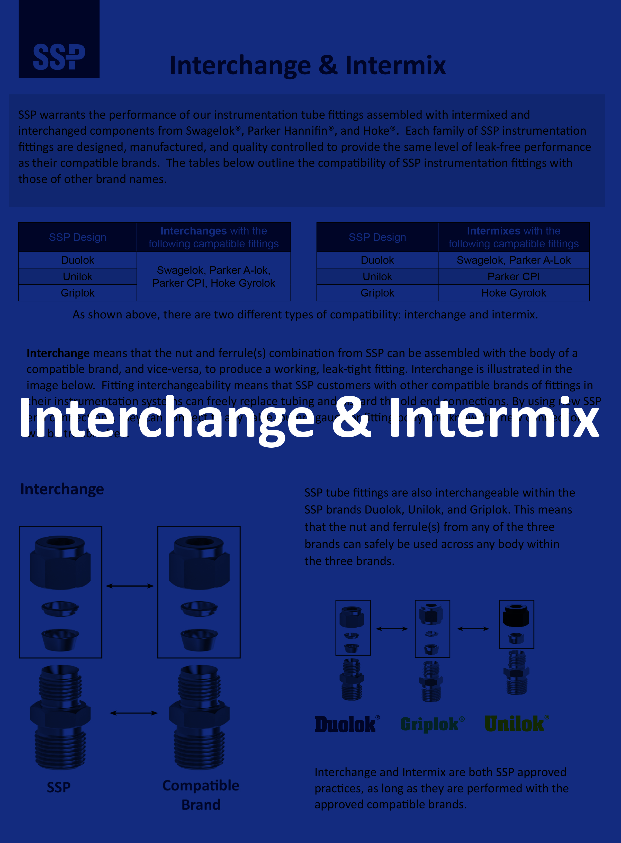 Interchange and Intermix Blue Cover