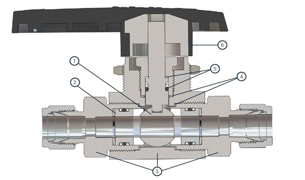 Ball valve feature benefit cutaway