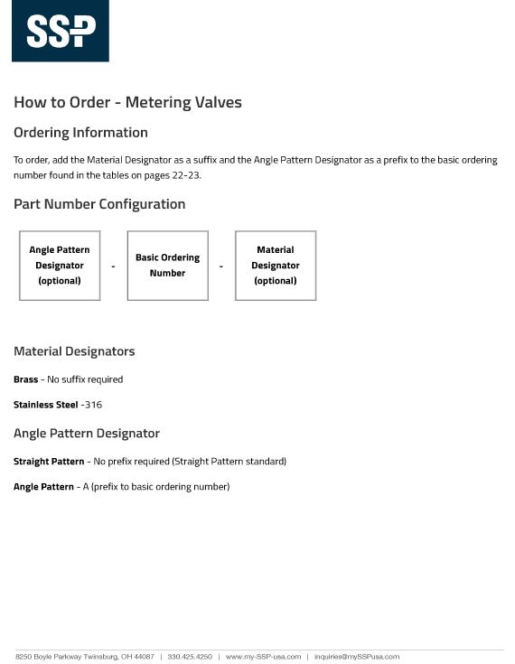 Metering-Valves