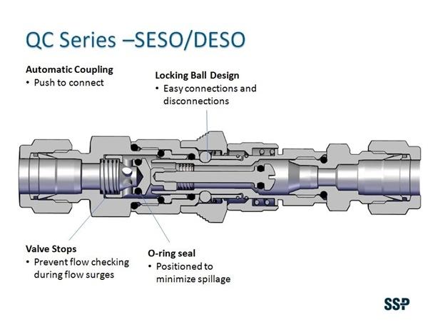 Quick Connects - SESO - DESO