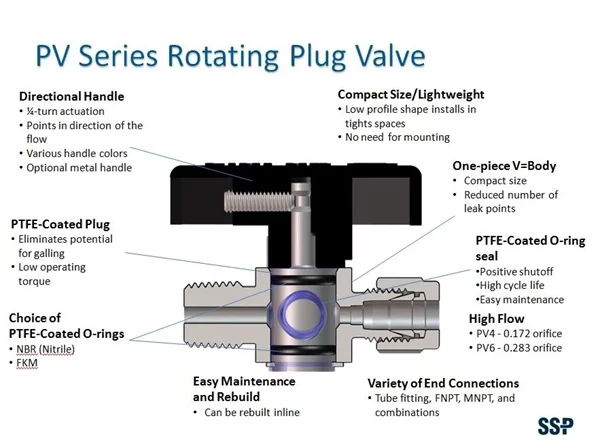 Quarter turn plug valve