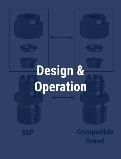 design-operation