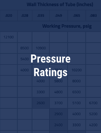pressure-ratings
